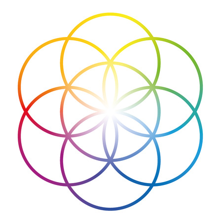 Rainbow colored Seed of Life. Precursor of Flower of Life symbol. Unique geometrical figure, composed of seven overlapping circles of same size, forming the symmetrical structure of a hexagon. Vectores