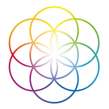 Seme della vita color arcobaleno. Precursore del simbolo del fiore della vita. Figura geometrica unica, composta da sette cerchi sovrapposti della stessa dimensione, che formano la struttura simmetrica di un esagono.