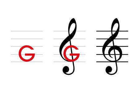 Entwicklung des G-Schlüssels, Note G4, auf der Linie, die durch die Locke des Schlüssels geht. Violinschlüssel, wenn auf der zweiten Linie platziert. Musikalisches Symbol. Zeigt die Tonhöhe der geschriebenen Noten an. Illustration. Vektor.