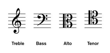 Clefs les plus courantes, régulatrices utilisées dans la musique moderne. Les clés de sol et de fa sont les plus courantes, suivies des clés d'alto et de ténor. Symboles musicaux pour indiquer la hauteur des notes écrites. Illustration. Vecteur.