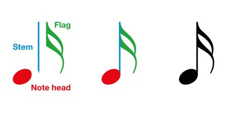 Parts of a musical note shown on sixteenth note. In music notation a note value indicates the relative duration of a note, using notehead, presence or absence of a stem and flags. Illustration. Vector