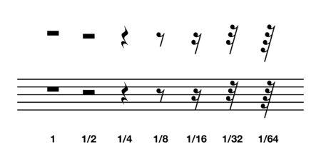 Musikpausen und ihre Symbole und Längen. Eine Pause ist eine Pause in einem Musikstück, die durch ein Symbol gekennzeichnet ist, das die Länge einer Pause angibt. Schwarze Abbildung auf weißem Hintergrund. Vektor.