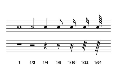 Standard note values and rests in western music notation. The relative duration of a note and the interval of silence in a piece of music, marked by specific symbols. Illustration over white. Vector.