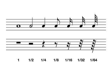 Valori delle note standard e pause nella notazione musicale occidentale. La durata relativa di una nota e l'intervallo di silenzio in un brano musicale, contrassegnati da simboli specifici. Illustrazione su bianco. Vettore. Vettoriali