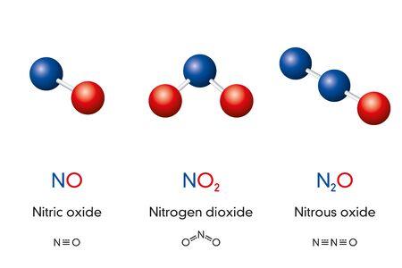 Stickstoffmonoxid NO, Stickstoffdioxid NO2 und Lachgas N2O, Lachgas, Molekülmodelle und chemische Formeln. Kugel-Stab-Modelle, geometrische Strukturen, Strukturformeln. Illustration. Vektor