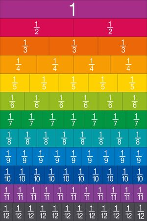 Numbered fraction tiles for education. Multicolored proportional tiles. Template for print and cut out. To use as teaching aid in arithmetic lessons to start with fractions. Illustration. Vector.