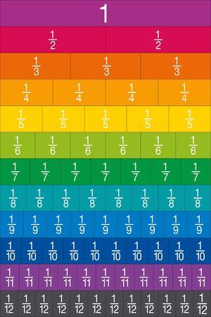 Baldosas de fracciones numeradas para la educación. Azulejos proporcionales multicolores. Plantilla para imprimir y recortar. Para utilizar como ayuda didáctica en lecciones de aritmética para comenzar con fracciones. Ilustración. Vector.