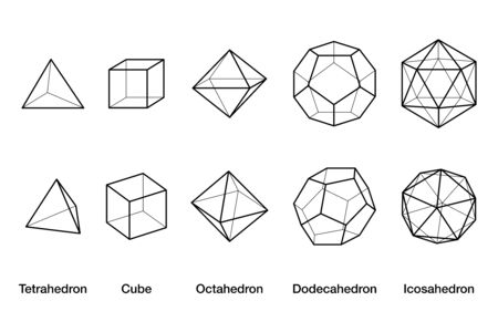Platonic solids wireframe models. Regular convex polyhedrons in three-dimensional space with same number of identical faces meeting at each vertex. English labeled black and white illustration. Vector