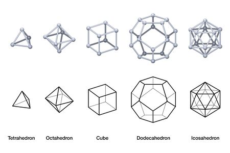 Gray colored Platonic solids 3D and black wireframe models. Regular convex polyhedrons with same number of identical faces meeting at each vertex. English labeled illustration over white. Vector.