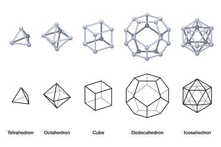 Solides platoniciens de couleur grise 3D et modèles filaires noirs. Polyèdres convexes réguliers avec le même nombre de faces identiques se rencontrant à chaque sommet. Illustration étiquetée en anglais sur blanc. Vecteur.