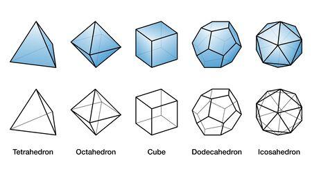 Blaue platonische Körper und schwarze Drahtmodellmodelle, alle Körper mit der gleichen Größe. Regelmäßige konvexe Polyeder mit der gleichen Anzahl identischer Flächen, die sich an jedem Scheitelpunkt treffen. Englisch beschriftete Abbildung. Vektor.