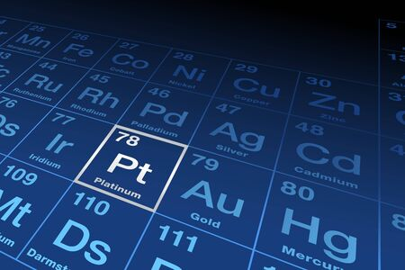 Element platinum on the periodic table of elements. Chemical element with symbol Pt from Spanish platino and atomic number 78, a transition metal. English labeled, silver and blue illustration. Vector