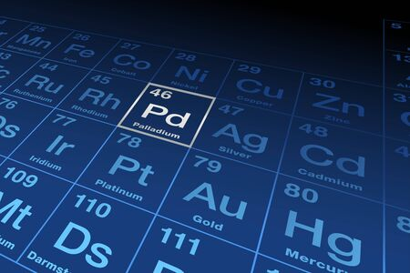 Element palladium on the periodic table of elements. Chemical element with symbol Pd and atomic number 46. Transition metal, named after asteroid Pallas. English, silver and blue illustration. Vector.