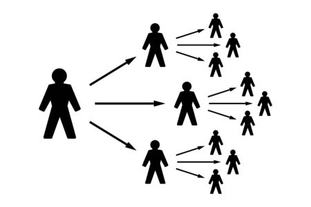 Wave of infection and epidemic outbreak of a disease. One person infects three more. Exponential increase and growth. The number of cases increases exponentially. Black illustration over white. Vector