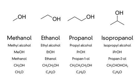 Methanol, ethanol, propanol and isopropanol, chemical and skeletal formulas of simple alcohol compounds. Chemicals used as a fuel, antiseptic, disinfectant or cleaning agent. Illustration. Vector. 向量圖像