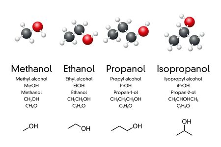 Simple alcoholic compounds, molecular models, chemical and skeletal formulas. Methanol, ethanol, propanol and isopropanol. Used as fuel, antiseptic, disinfectant, cleaning agent. Illustration. Vector. 向量圖像