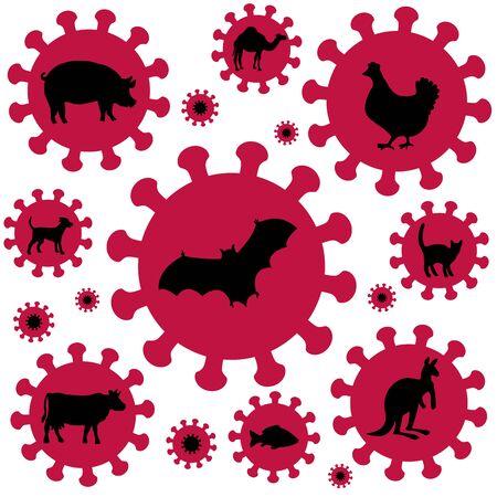 Corona virus symbol. Pig bird bat flu and other animal influenzas. Comic vector icons, illustration on white background.