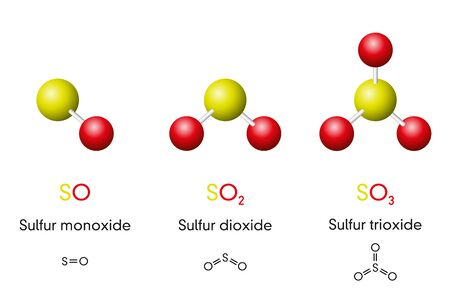 Three sulfur oxides, molecule models and chemical formulas. Sulfur monoxide, dioxide and trioxide, SO, SO2, SO3. Ball-and-stick model, geometric structure and structural formula. Illustration. Vector.