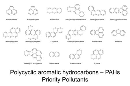 Priority Pollutants. 16 polycyclic aromatic hydrocarbons, PAHs, identified by US EPA. Carcinogenic substances in air, water and soil. Skeletal formulas and molecular structures. Illustration. Vector.