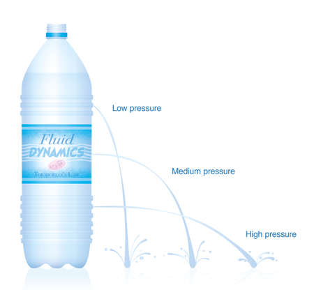 Physical experiment concerning fluid dynamics - Torricellis law, Bernoullis principle. Funny labeled plastic bottle with formula, different water jets, low, medium and high pressure. Vector on white.