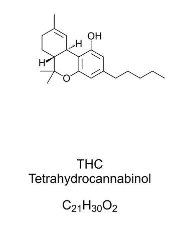 THC, tetrahydrocannabinol, chemical structure. Dronabinol, isomer of THC and principal and most active psychoactive constituent found in cannabis and in the Cannabis sativa plant. Illustration. Vector