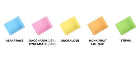Sweetener packets, color definition. Color codes of sugar substitute pouches. Blue for aspartame, pink for saccharin or cyclamate, yellow for sucralose, orange for monk fruit extract, stevia is green.