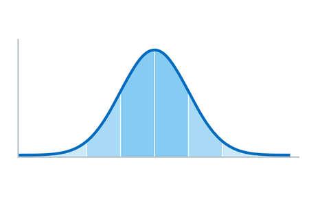 Standard normal distribution curve illustration on white Vektorové ilustrace