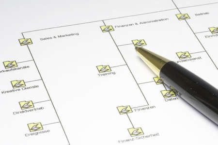organigramme: Organigramme de l'entreprise