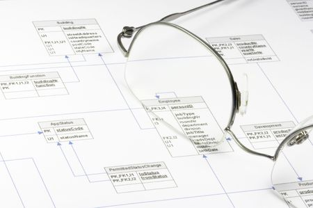 flow diagram - software development