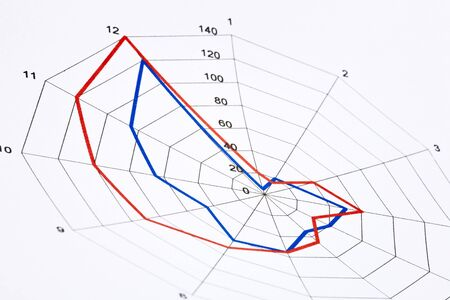 Radar chart on white paper with red and blue lines Stock Photo