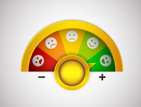 Klanttevredenheidsmeter met knop, pijl en emoties die van de meest negatieve naar de meest positieve gaan. Vector illustratie