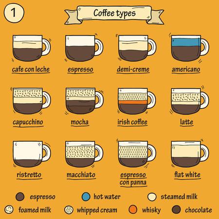 americano: Set of coffe types icons in hand drawn style: espresso, americano, capuccino, latte Illustration