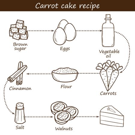 carrot cakes: Печать