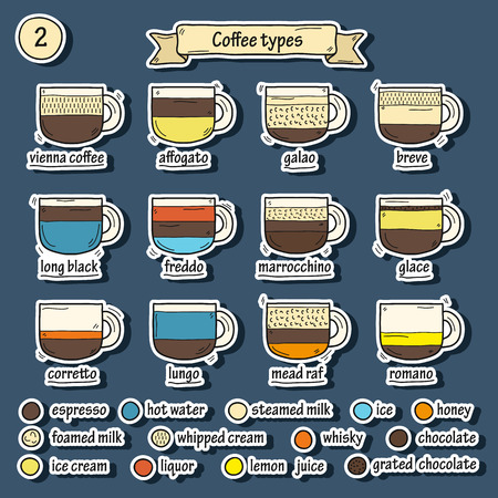 glace: Set of coffe types icons in hand drawn style: glace, freddo, long black, vienna, romano Illustration