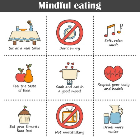 mindful: Set of cartoon hand drawn objects on mindful eating rules theme Illustration
