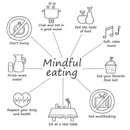 Set of cartoon hand drawn objects on mindful eating rules theme Illusztráció