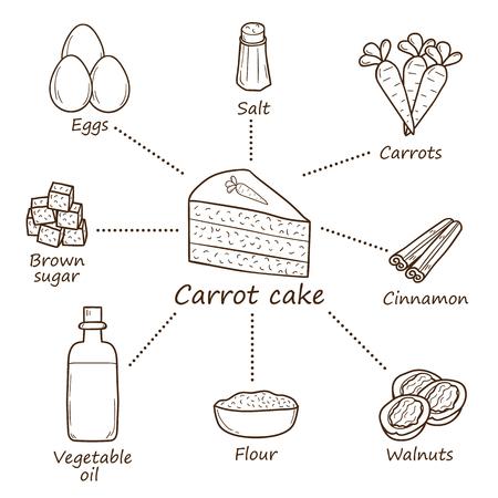 carrot cake: Vector cartoon hand drawn concept with carrot cake recipe: flour, cinnamon, eggs, walnits, vegetable oil, salt Illustration