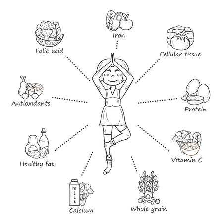 active lifestyle: Vector illustration with pregnant woman and pregnancy food. Pregnancy nutrition concept. Woman in pregnancy yoga pose. Healthy pregnancy nutrition and active lifestyle vector infographics
