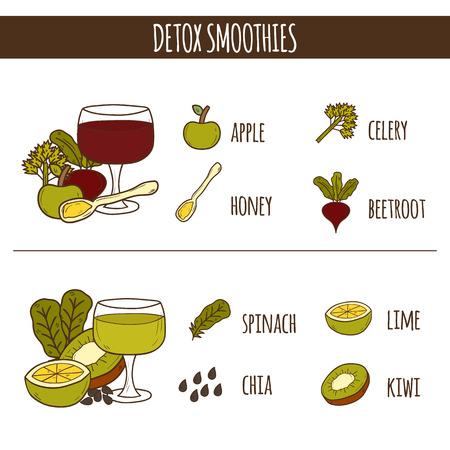 detox: Detox smoothies recipes. Healthy lifestyle concept. Weight loss and diet recipes. Green detox smoothies beverages