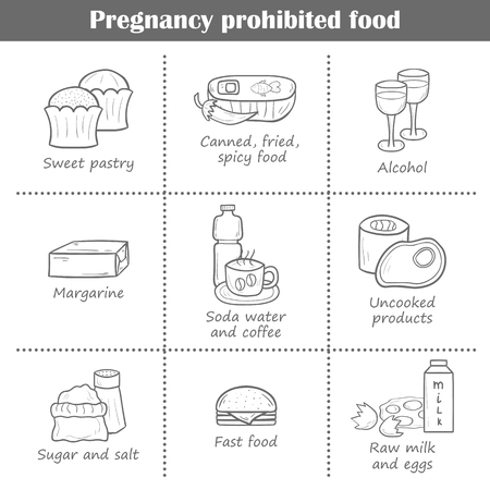 glutamate: Set of food to avoid during pregnancy in hand drawn style. Junk food. Healthy pregnant concept. Information about pregnant food and nutrition