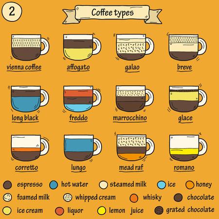 espresso: Cartoon illustration, different coffee type, part 2: espresso, coffee with alcohol, coffee with milk, chocolate coffee. Coffee house, restaurant, cafe menu, coffee shop. Preparation coffee beverage