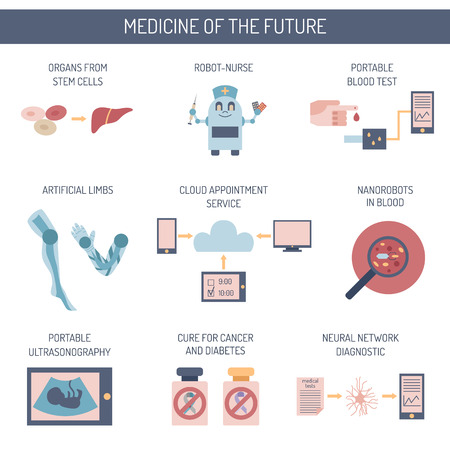 future medicine: Vector illustration, flat cartoon icons on future medicine theme. Stem cells organ, robot, portable blood test, cure for cancer and diabetes, artificial limbs. Vector future medical technology icon Illustration