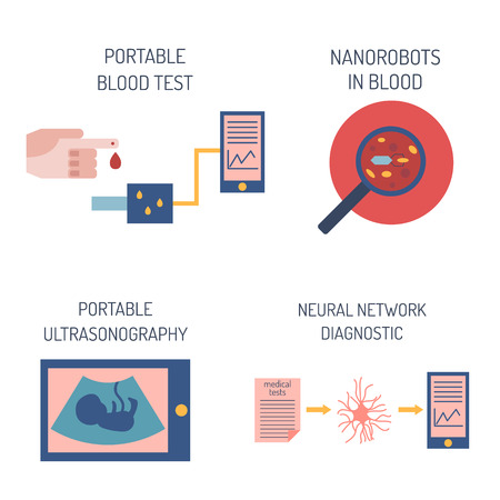 future medicine: Vector illustration, flat cartoon icons on future medicine theme. Neural network diagnostic, nanorobot in blood, portable blood test and ulrtasonography. Vector future medical technology icon Illustration