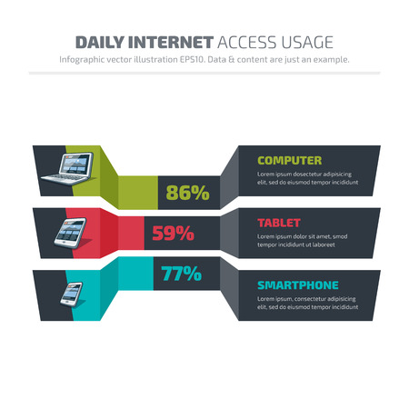electronic device: Infographics of electronic device internet access usage with laptop, tablet and smartphone EPS 10 vector illustration  Illustration