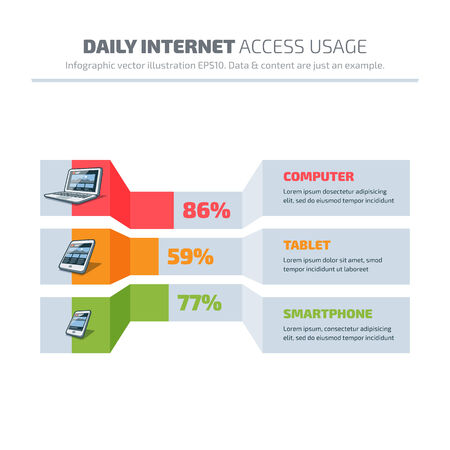 specimen: Infographic of electronic device internet access usage with laptop, tablet and smartphone EPS 10 vector illustration Font used  http   www google com fonts specimen Exo 2