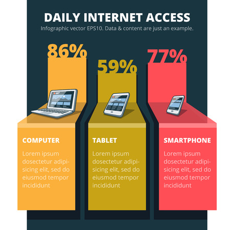 provexemplar: Infographic of electronic device internet access usage with laptop, tablet and smartphone EPS 10 vector illustration  Font used  http   www google com fonts specimen Open Sans