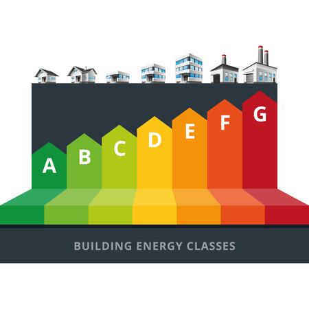 Infographic vector illustratie van gebouwen energie-efficiëntie indeling met huis, kantoor en fabriek