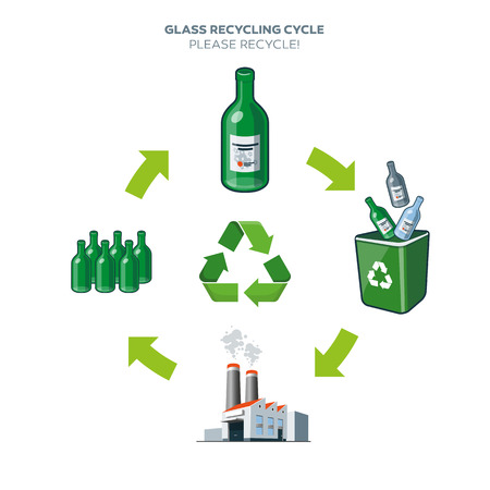 Life cycle of glass bottle recycling simplified scheme illustration in cartoon style