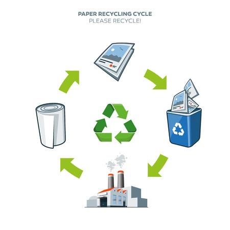 recycle reduce reuse: Ciclo de vida del papel reciclado simplificado esquema de ilustración en estilo de dibujos animados Vectores