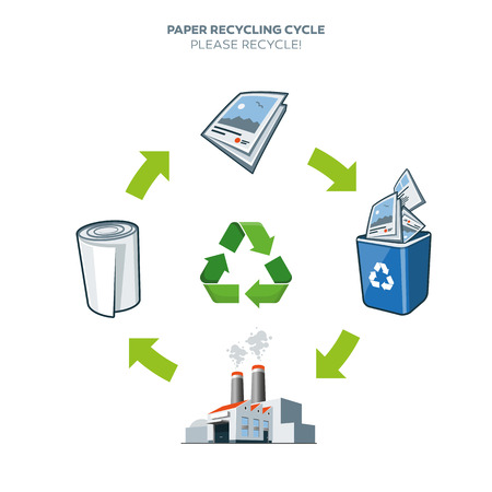 Life cycle of paper recycling simplified scheme illustration in cartoon style